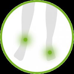 Enkel- en voetklachten